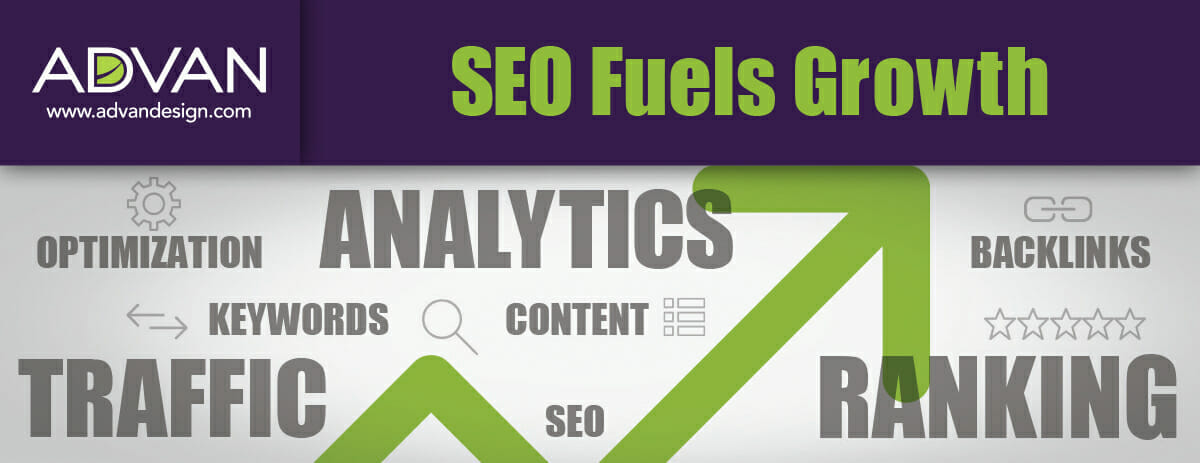 how to use keywords for SEO ADVAN banner